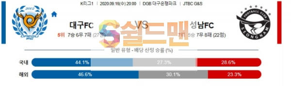 9월16일 K리그 대구FC : 성남FC 분석