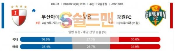 9월16일 K리그 부산아이파크 : 강원FC 분석