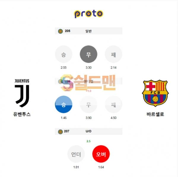 10월29일 챔피언스리그 유벤투스 : 바르셀로나 분석